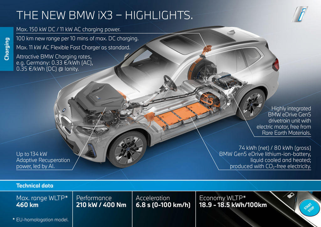 Content bmw ix3 facelift autozurnal.com 12
