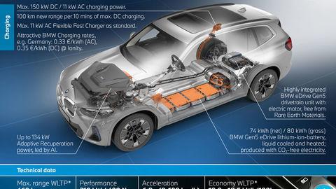 Thumb bmw ix3 facelift autozurnal.com 12