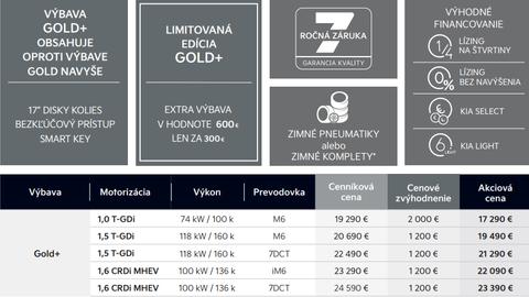 Thumb gold %2b