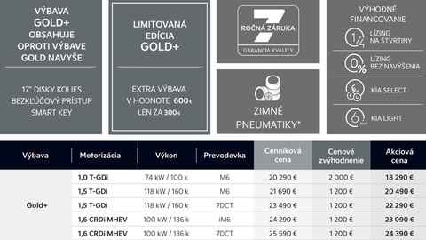 Thumb kia ceed gold%2b