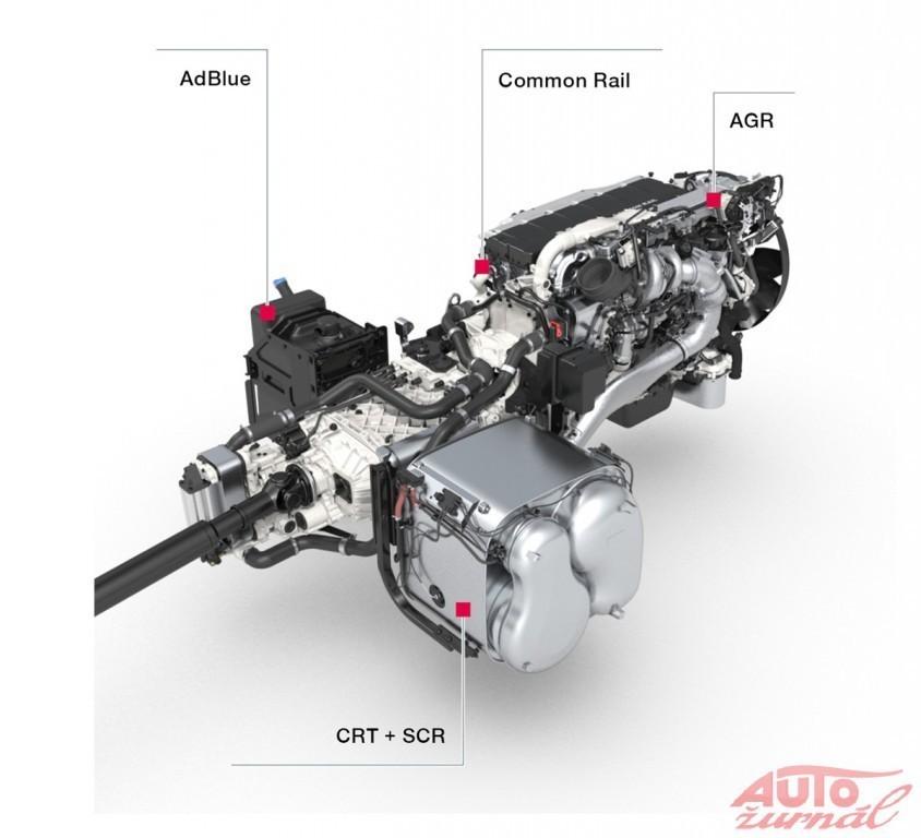 Content 25396 large man motor