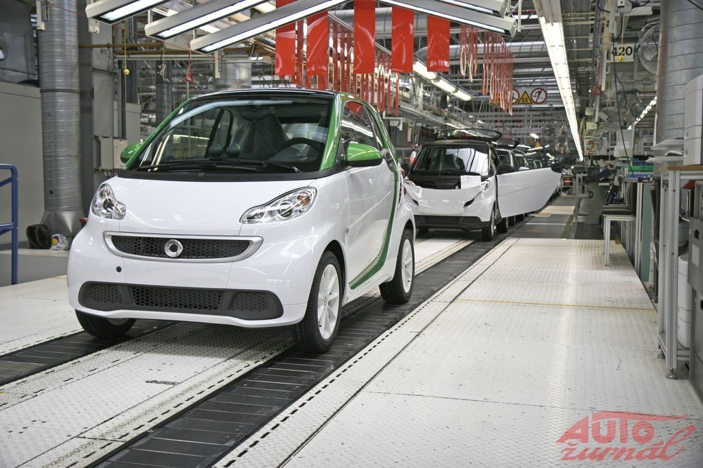 Content 11052 large smart fortwo electric