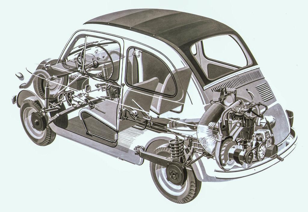 Content fha124 500 durchsicht 1957 1960
