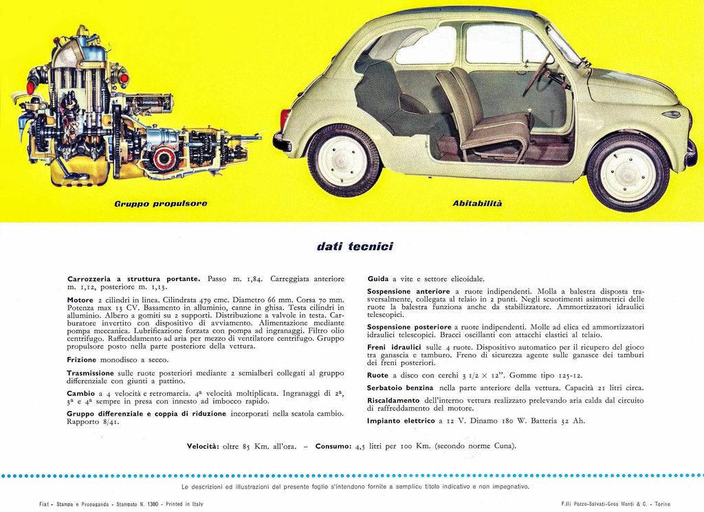 Content fiat 500 1957 02