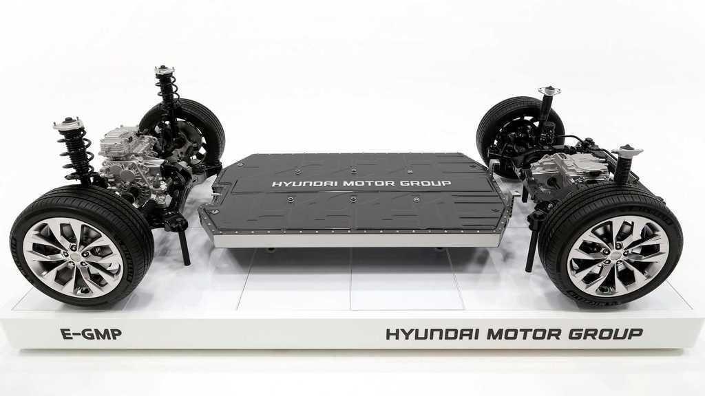 Hyundai Kia E-GMP