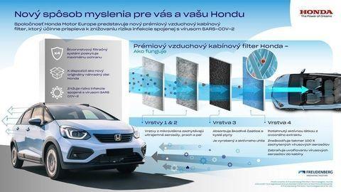 Honda vyvinula protivírusový kabínový filter. Ponúka ho aj v Európe