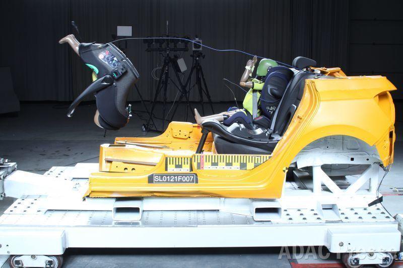 Test Autosedaciek 2021 ADAC