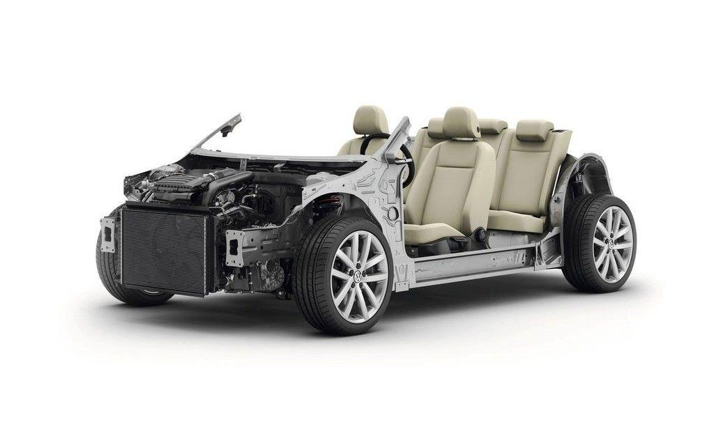 Škoda prevzala zodpovednosť za vývoj platformy MQB A0. Vyrastú na nej nové vstupné modely Škody a Volkswagenu