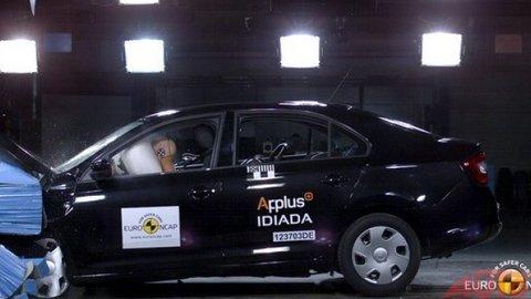 Škoda Rapid sa zaradila medzi najbezpečnejšie autá na trhu, Dacia Lodgy neprekročila tieň značky