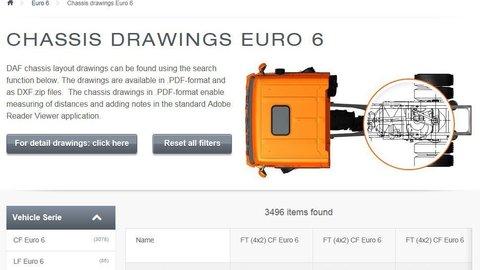 DAF predstavil web stránku pre výrobcov nadstavieb