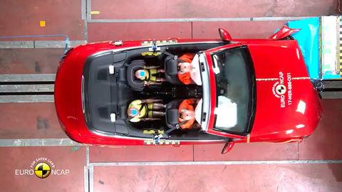 V nových crash-testoch Euro NCAP rozhodovala elektronika a sedadlá