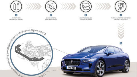 Jaguar Land Rover skúša nový recyklačný proces