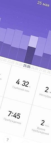 Meget detaljeret gennemgang af dine behov gadget! En lille sammenligning med Мибэнд2. Så han hjælper mig til at holde sig i form og følge min drøm. Ærlig gennemgang efter seks måneders brug.