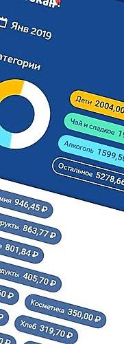 Update mendim. Rubla në telefon nuk është me çdo blerje. Kushte të ndryshojë për të keq. Si për të tërhequr para nga Ceccano, kufizimet dhe avantazhet cashback shërbimit.