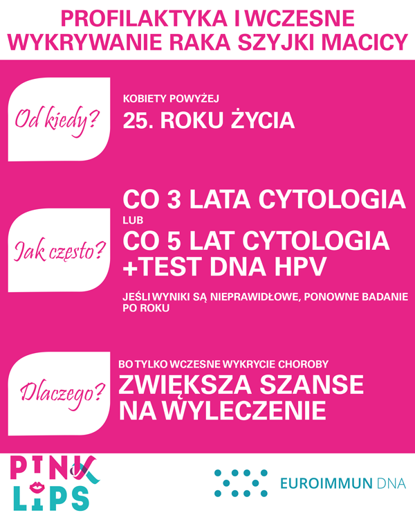 infografika-rak-szyjki-macicy-hpv-2
