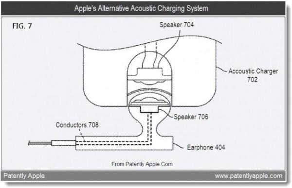 Наушники Apple в качестве зарядного устройства для iPod
