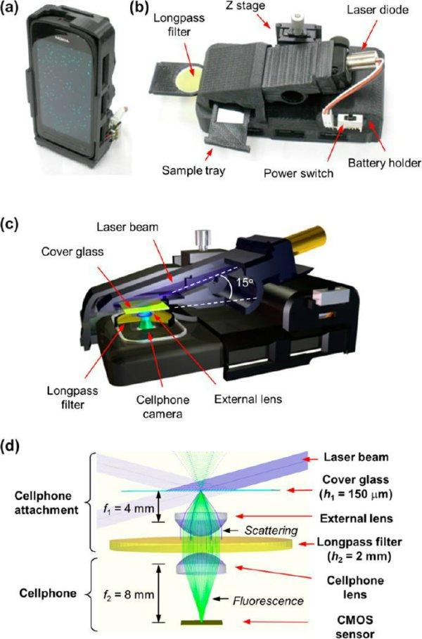 Смартфон-микроскоп
