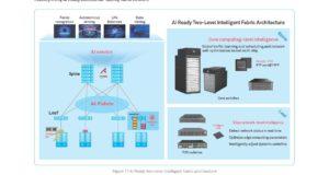 AI Fabric от Huawei – инновационное решение для технологий искусственного интеллекта