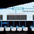 Хранилища Infortrend поддерживают ПО для видеомонтажа от крупнейших провайдеров