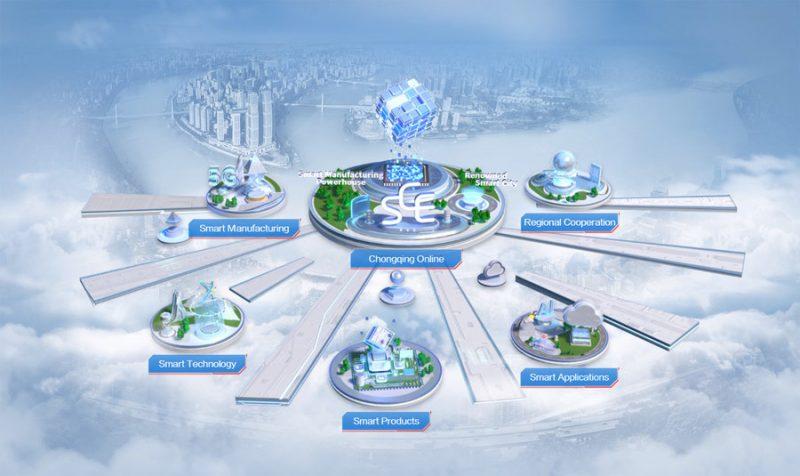 Выставка 2020 Smart China Expo Online пройдет в Чунцине в режиме онлайн