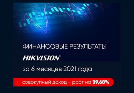 Hikvision опубликовала финансовую отчетность за первые шесть месяцев 2021 года
