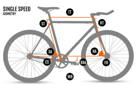 geometry-singlespeed