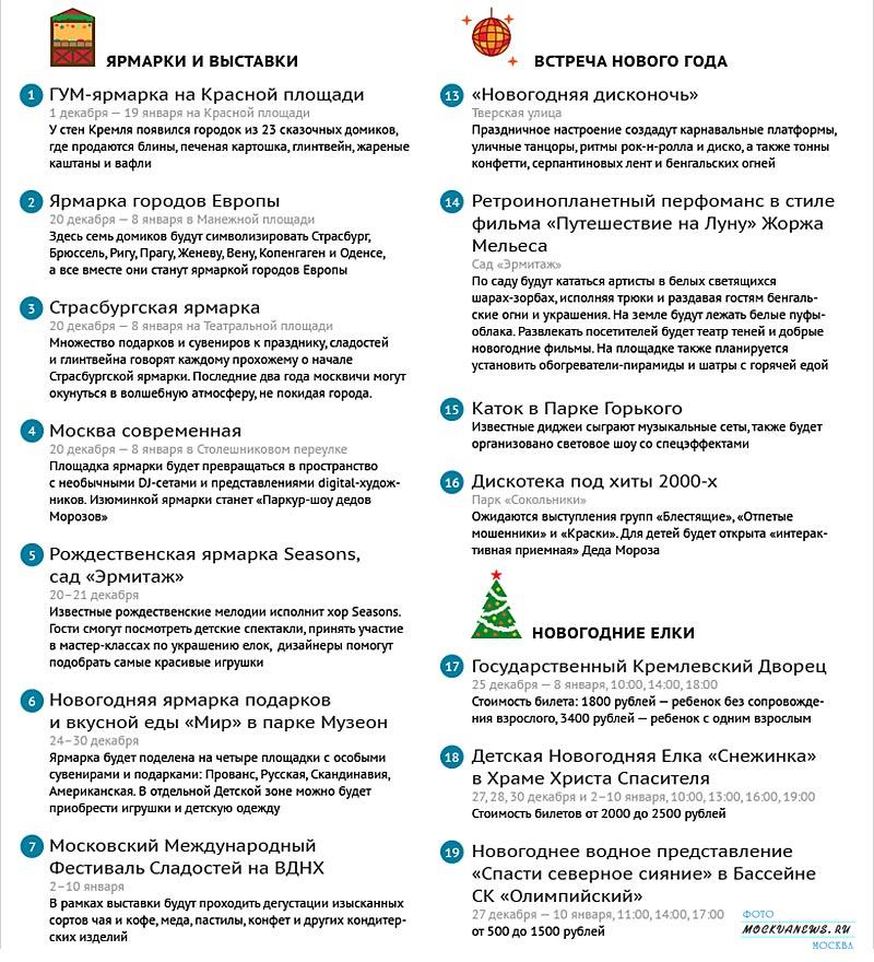 Новогодние гуляния, в новогодние праздники, более 1500 весёлых развлечений в Москве