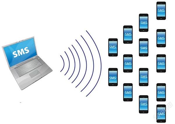 Новая версия программы «СМС Рассылка 2018» поможет повысить эффективность бизнеса