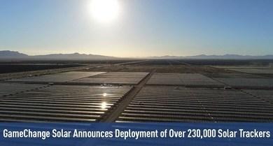 Свыше 230 тысяч солнечных трекеров запустила в эксплуатацию GameChange Solar