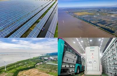 Jiangsu и Синьхуа демонстрируют путь Китая к достижению углеродной нейтральности