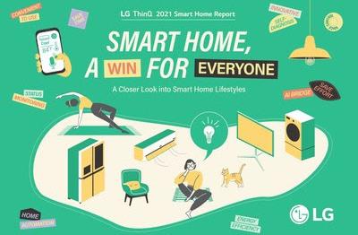 Доклад LG ThinQ® Smart Home представляет концепцию интеллектуального образа жизни
