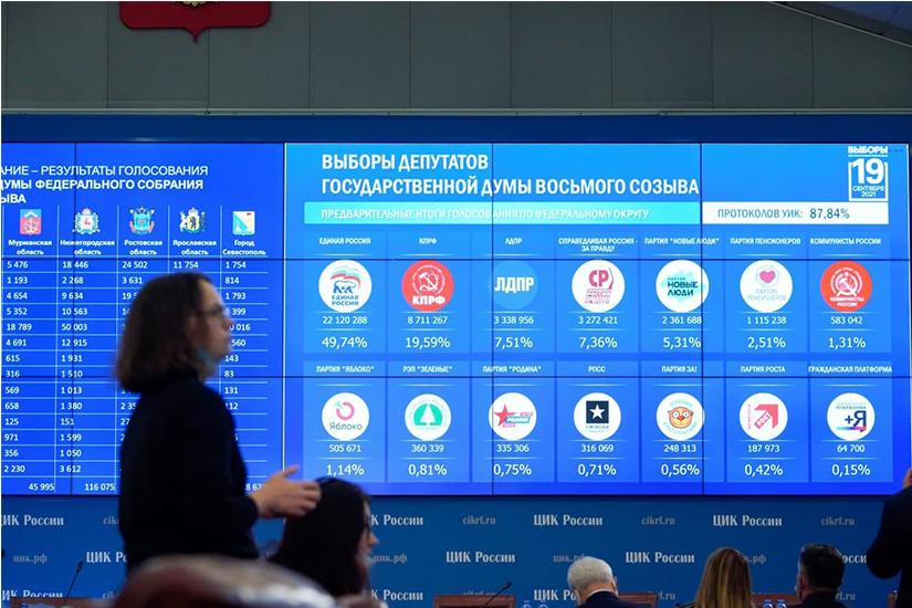 Политолог заявил о триумфе электронного голосования в Москве