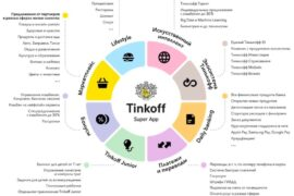 Группа Тинькофф представила собственное приложение — SuperApp