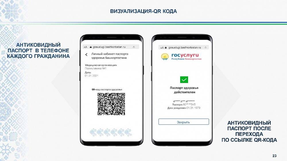 В Башкирии вводят антиковидные паспорта