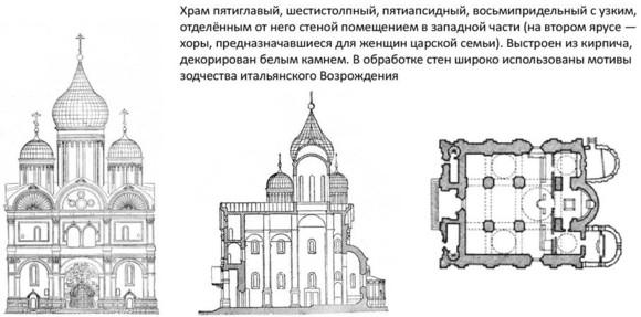 Схема Архангельского собора