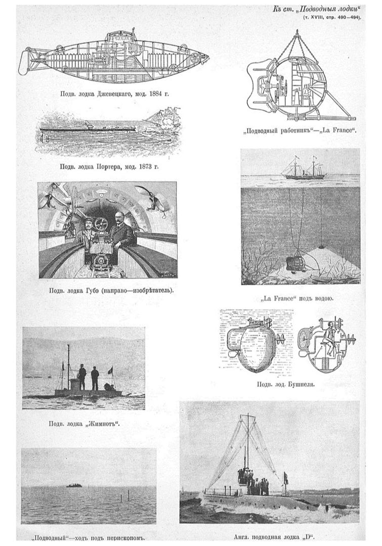 Типы субмарин по системе Джевецкого