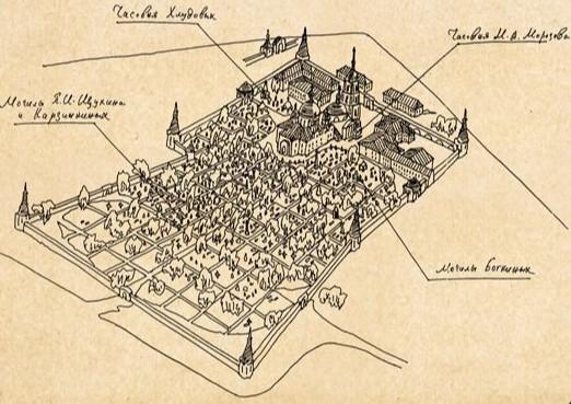 Участок семьи Щукиных на кладбище Покровского монастыря