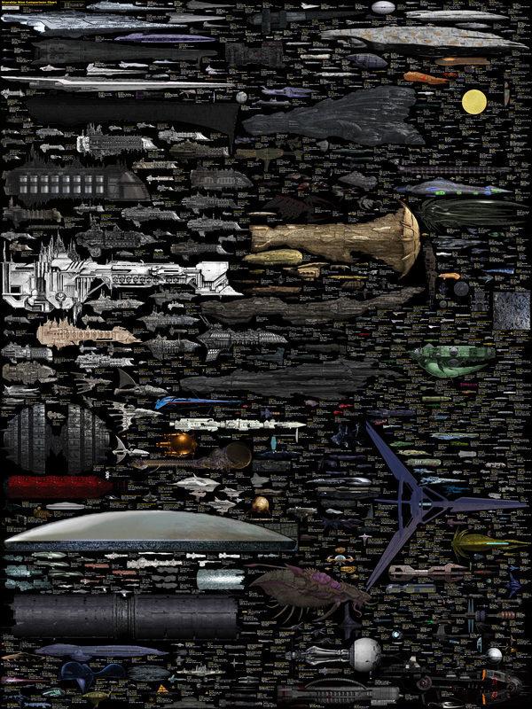 Почти Все Космические корабли