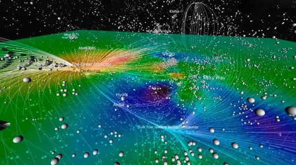 Движение галактик в Великий аттрактор