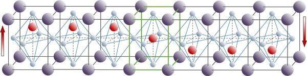 Реконфигурируемые электронные схемы