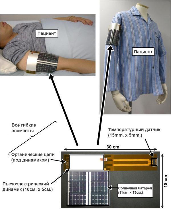 Медицинская-повязка-на-солнечных-батареях-гибкая-электроника