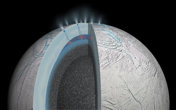 Океан Энцелад