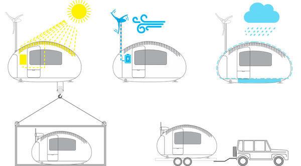 Экокапсула-на-альтернативных-источниках-энергии