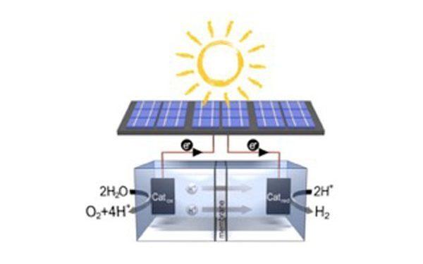 Самый эффективный источник возобновляемой энергии (2)
