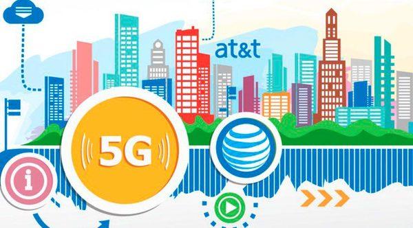 5G сеть следующего поколения