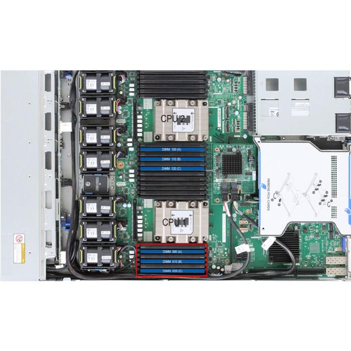 Huawei Fusion ServerPro 2488H V5 становится рекордсменом по итогам теста SAP® BWH Benchmark