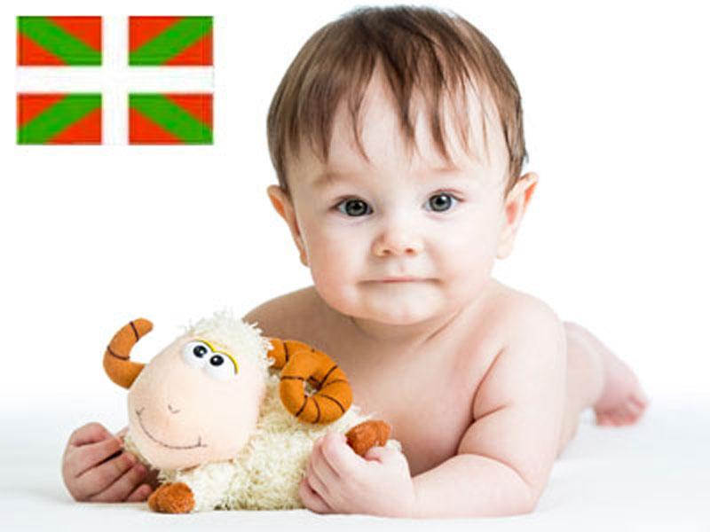 Les prénoms en basque ?