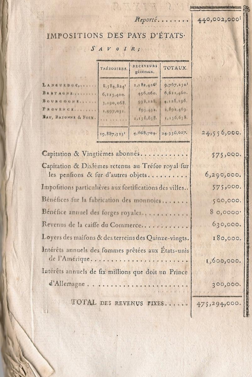 Discours du Roi Etat pays d'états Bayonne Pau Foix p 120 (2).jpg
