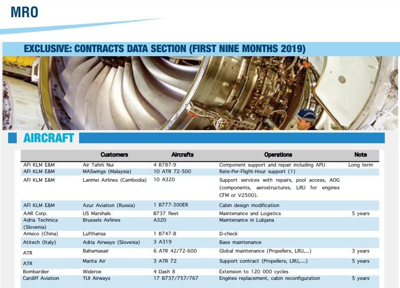 MRO: exclusive civil aviation contracts data