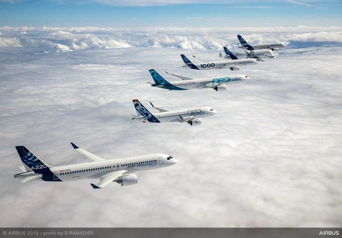 Airbus re-segments its market forecasts on 20 years